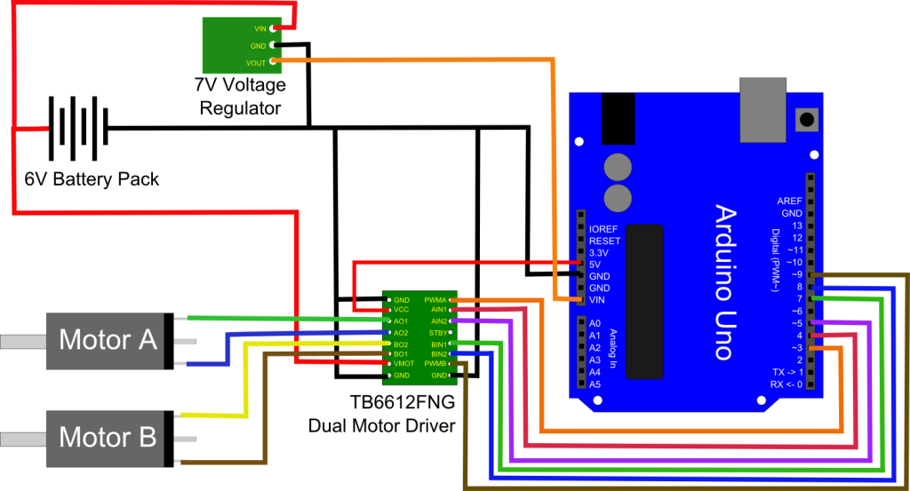 Simple Motor Control