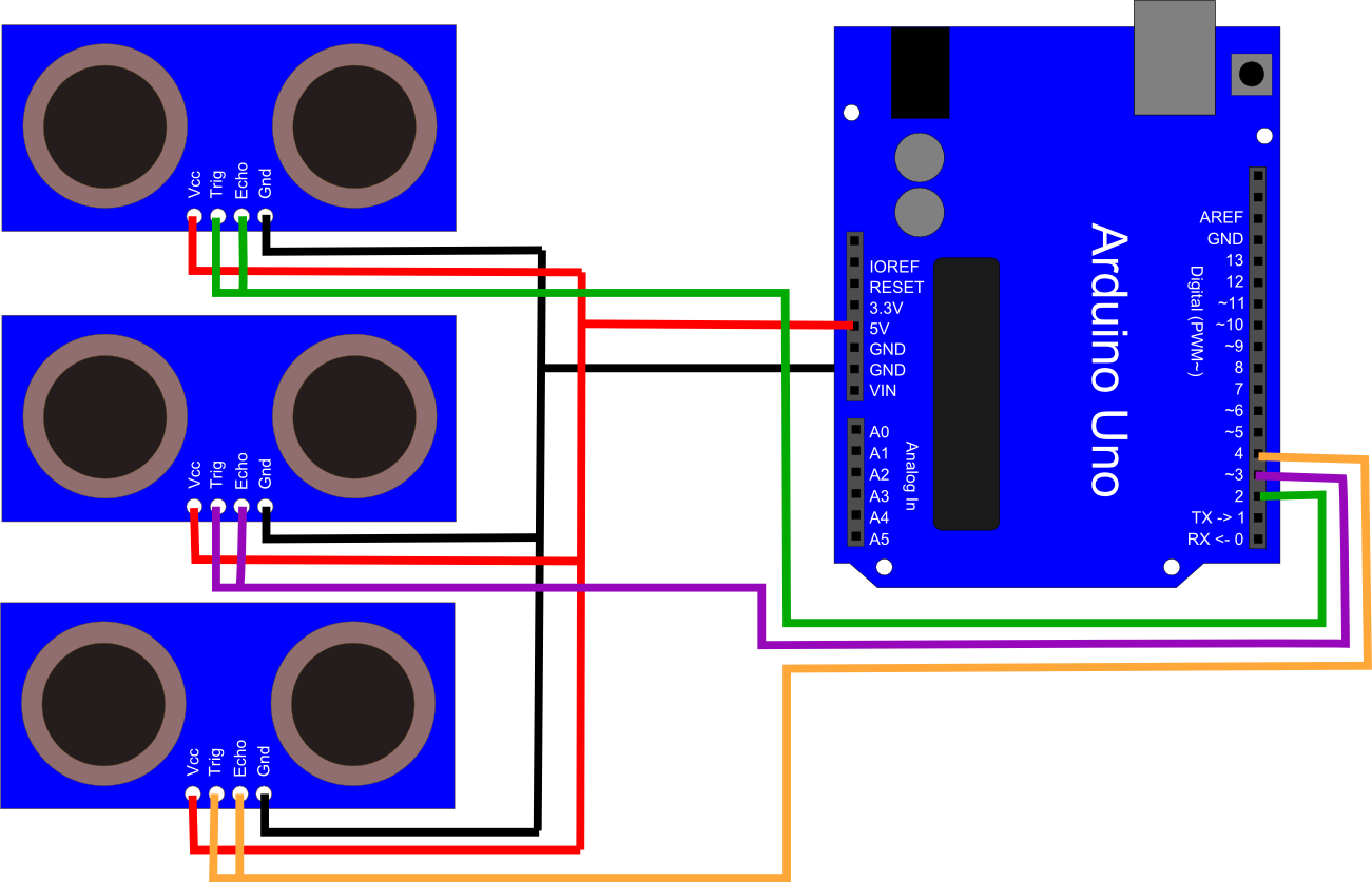 Wiring diagram for three HC-SR04 sensors.