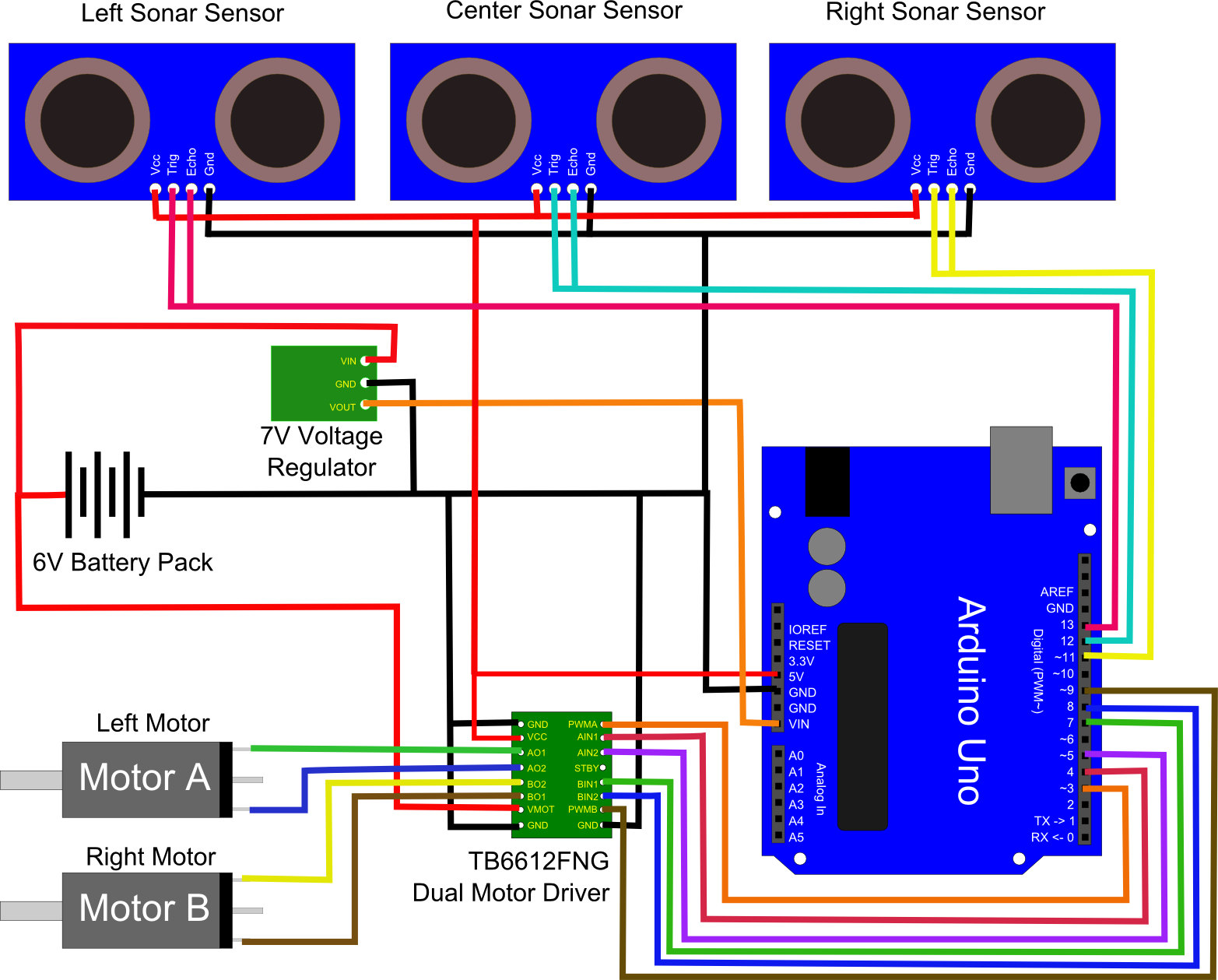 Wiring diagram for obstacle avoidance