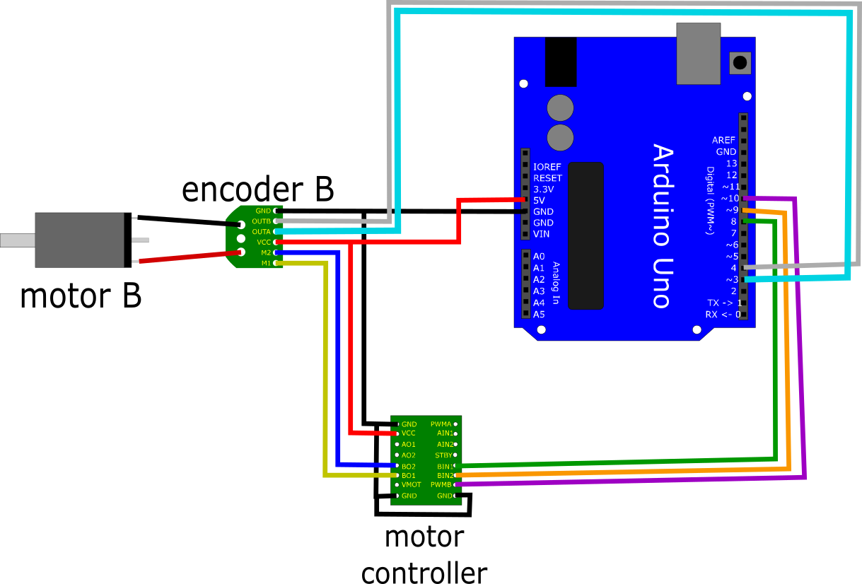 Motor Encoders With Arduino Bot Blogbot Blog 64 Et Wiring Diagram For A Single And Encoder
