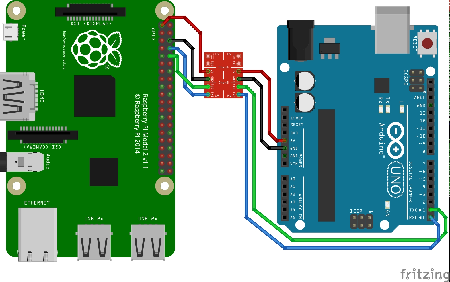 Raspberry Pi to Arduino Communication For Robot Control